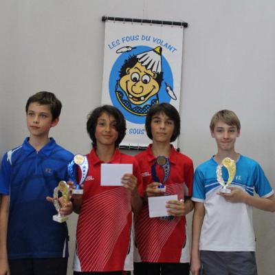 Championnat départemental Jeune